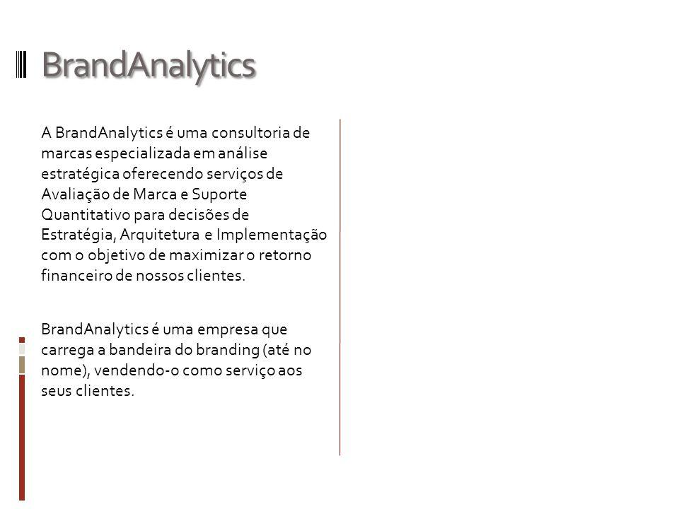 BrandAnalytics A BrandAnalytics é uma consultoria de marcas especializada em análise estratégica oferecendo serviços de Avaliação de Marca e Suporte Q