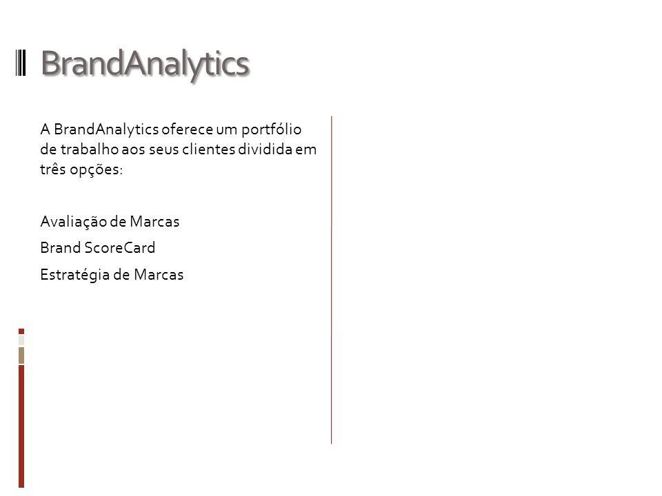 BrandAnalytics A BrandAnalytics oferece um portfólio de trabalho aos seus clientes dividida em três opções: Avaliação de Marcas Brand ScoreCard Estrat