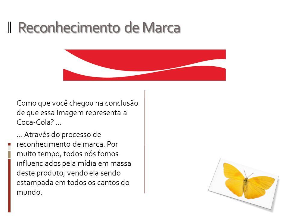 Reconhecimento de Marca Como que você chegou na conclusão de que essa imagem representa a Coca-Cola?...... Através do processo de reconhecimento de ma