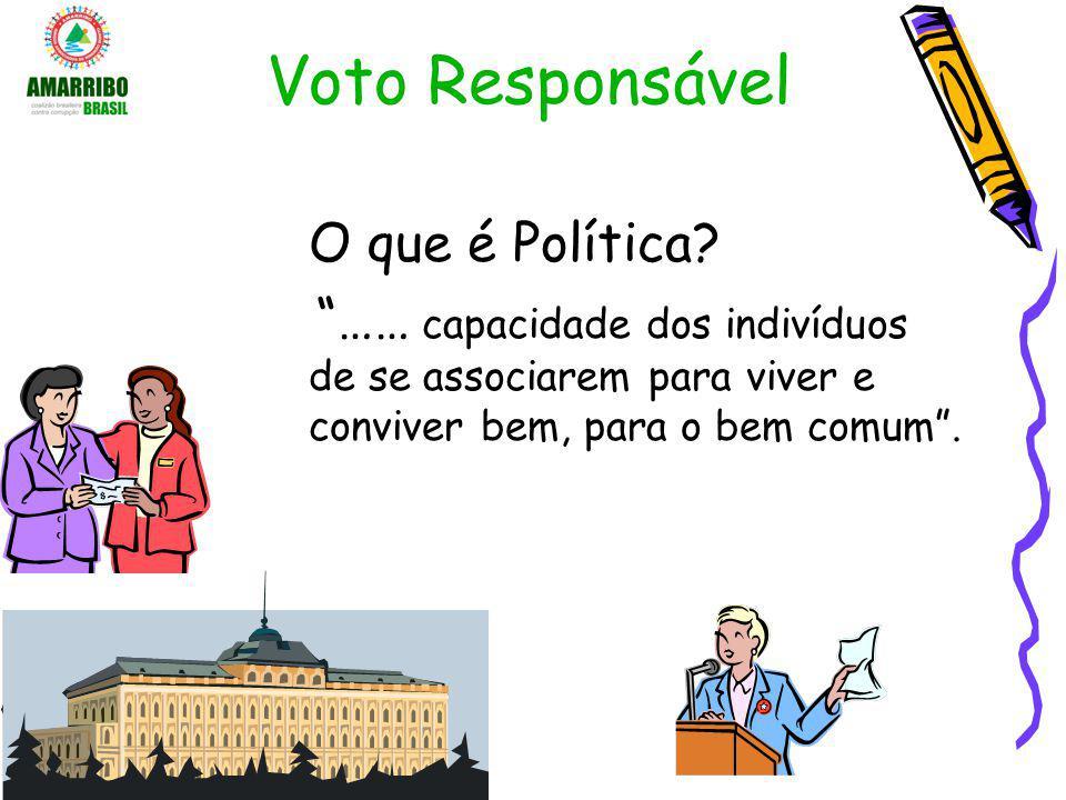 Voto Responsável O que é Política? …… capacidade dos indivíduos de se associarem para viver e conviver bem, para o bem comum.