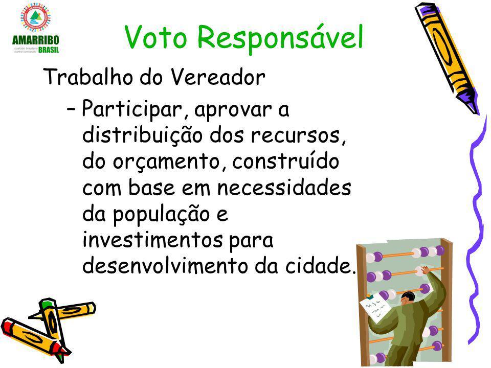 Voto Responsável Trabalho do Vereador –Participar, aprovar a distribuição dos recursos, do orçamento, construído com base em necessidades da população