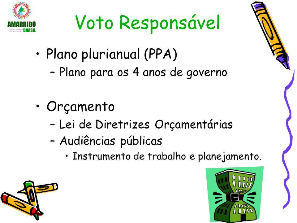 Voto Responsável Plano plurianual (PPA) –Plano para os 4 anos de governo Orçamento –Lei de Diretrizes Orçamentárias –Audiências públicas Instrumento d