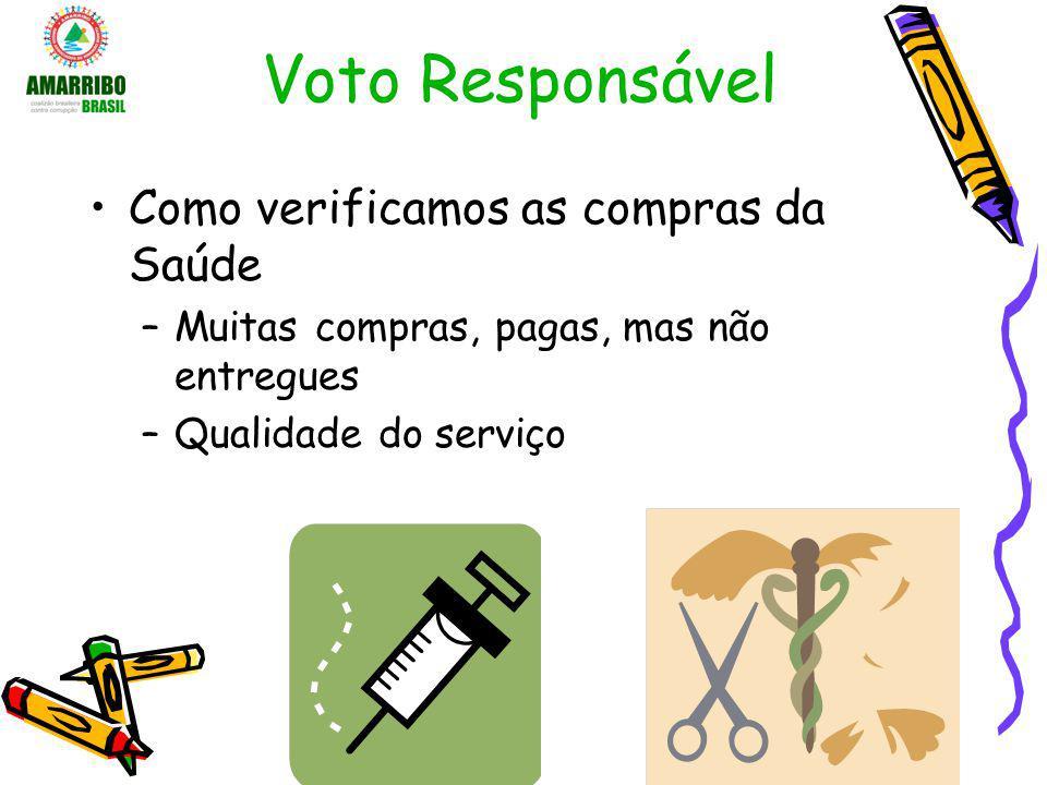 Voto Responsável Como verificamos as compras da Saúde –Muitas compras, pagas, mas não entregues –Qualidade do serviço