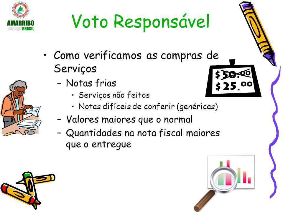 Voto Responsável Como verificamos as compras de Serviços –Notas frias Serviços não feitos Notas difíceis de conferir (genéricas) –Valores maiores que