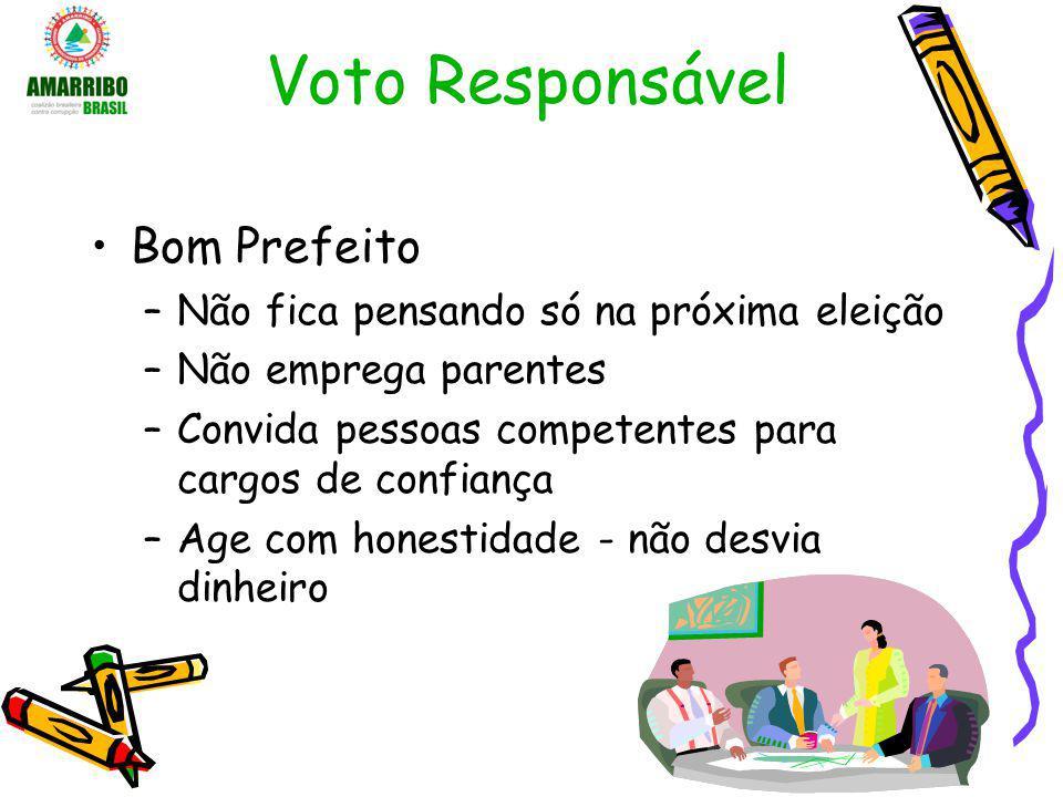 Voto Responsável Bom Prefeito –Não fica pensando só na próxima eleição –Não emprega parentes –Convida pessoas competentes para cargos de confiança –Ag