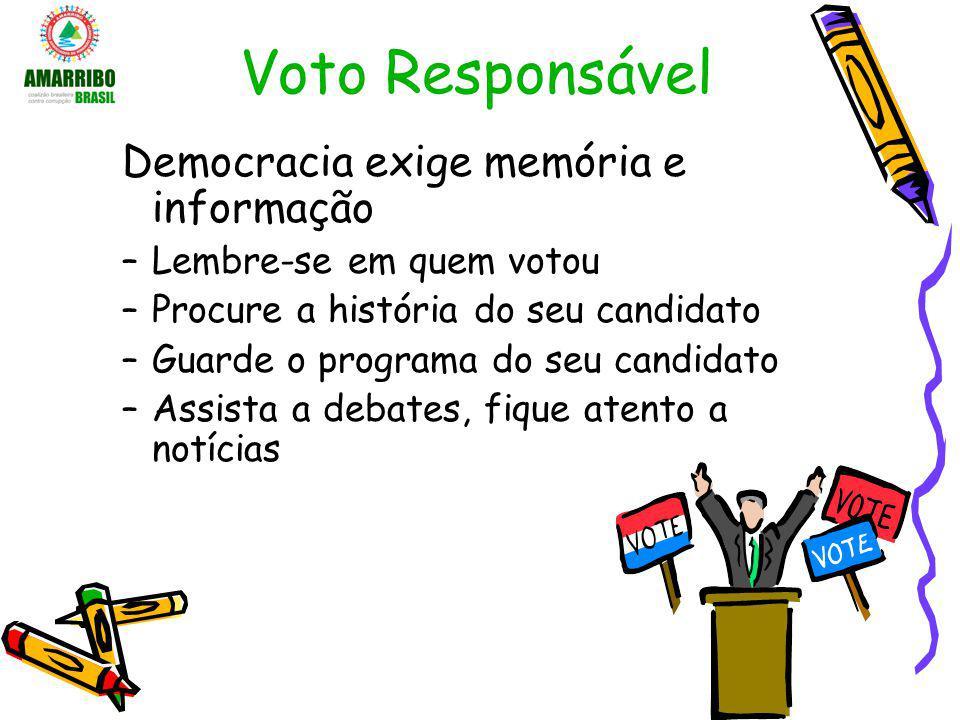 Voto Responsável Democracia exige memória e informação –Lembre-se em quem votou –Procure a história do seu candidato –Guarde o programa do seu candida