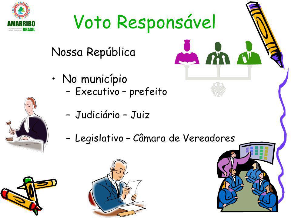 Voto Responsável Nossa República No município –Executivo – prefeito –Judiciário – Juiz –Legislativo – Câmara de Vereadores