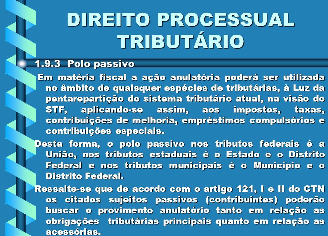 DIREITO PROCESSUAL TRIBUTÁRIO 1.9.3 Polo passivo Em matéria fiscal a ação anulatória poderá ser utilizada no âmbito de quaisquer espécies de tributári