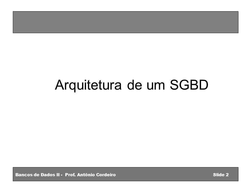 Arquitetura de um SGBD Bancos de Dados II - Prof. Antônio CordeiroSlide 2