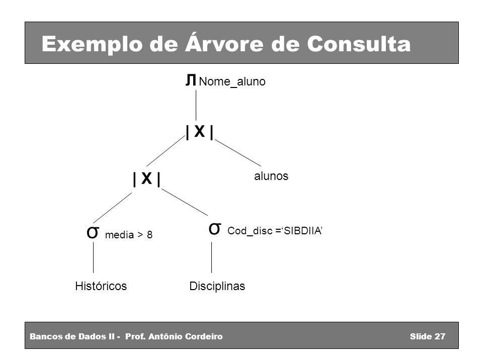 Exemplo de Árvore de Consulta Bancos de Dados II - Prof.