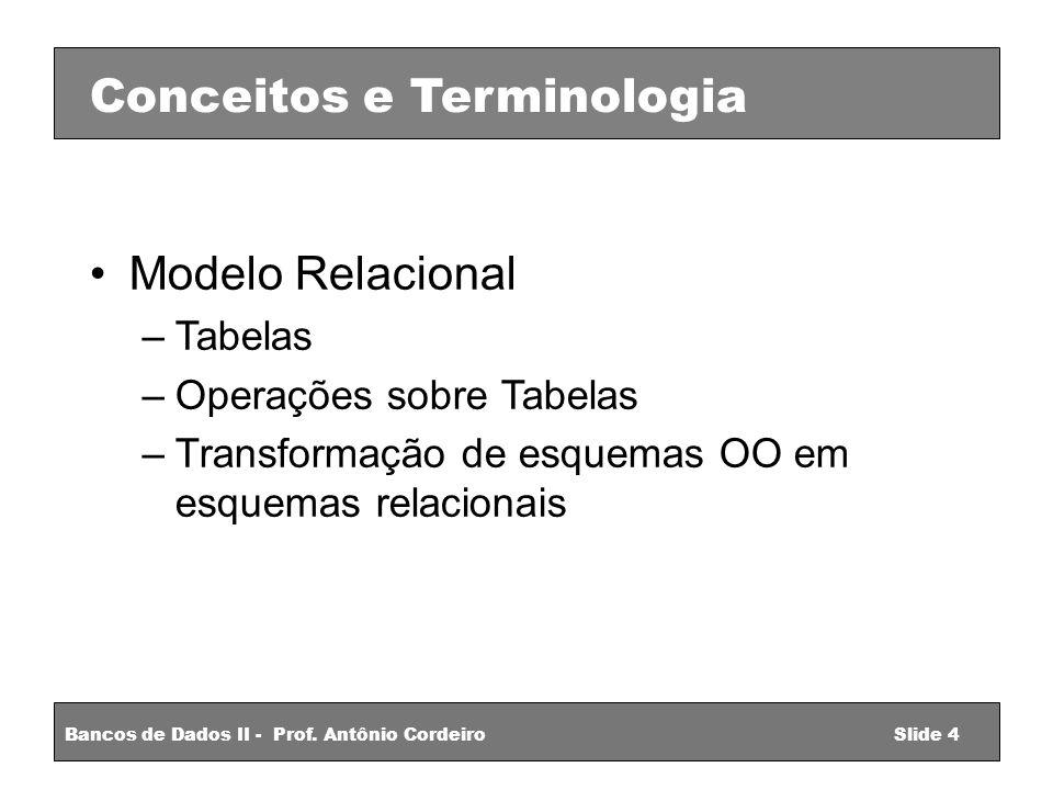 O Modelo Relacional Bancos de Dados II - Prof.