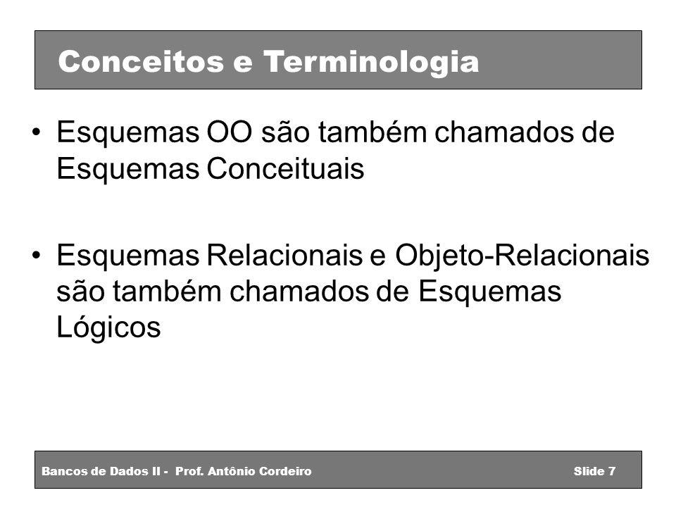 Esquemas OO são também chamados de Esquemas Conceituais Esquemas Relacionais e Objeto-Relacionais são também chamados de Esquemas Lógicos Conceitos e Terminologia Bancos de Dados II - Prof.