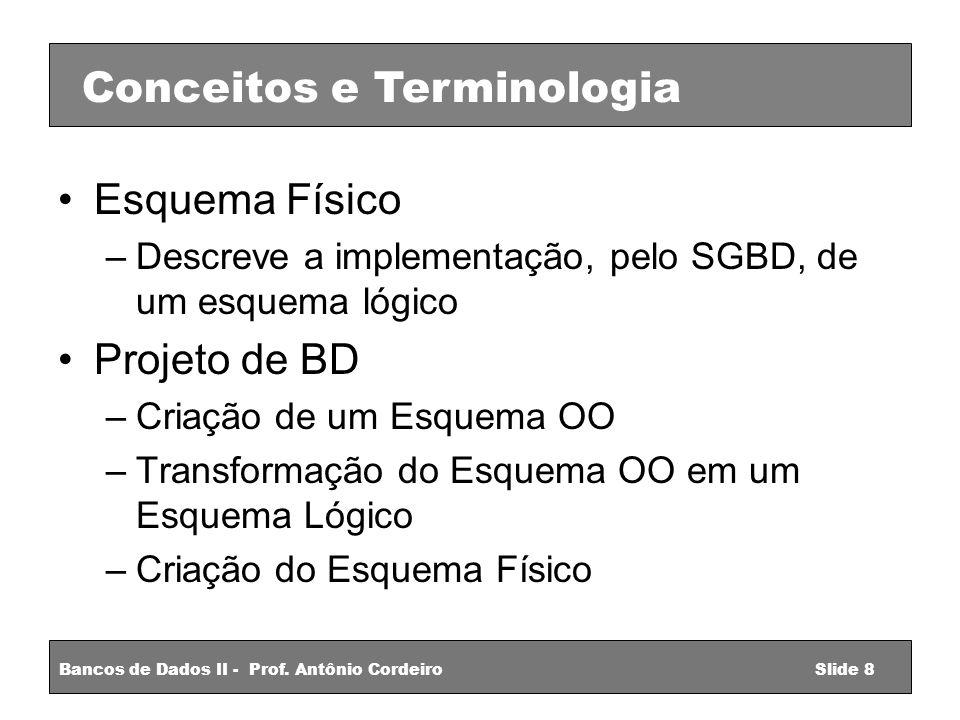 Esquema Físico –Descreve a implementação, pelo SGBD, de um esquema lógico Projeto de BD –Criação de um Esquema OO –Transformação do Esquema OO em um Esquema Lógico –Criação do Esquema Físico Conceitos e Terminologia Bancos de Dados II - Prof.