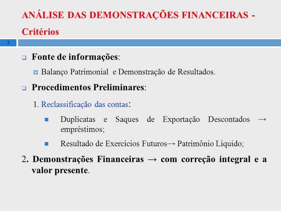 ANÁLISE DAS DEMONSTRAÇÕES FINANCEIRAS - Critérios 3 Fonte de informações: Balanço Patrimonial e Demonstração de Resultados. Procedimentos Preliminares