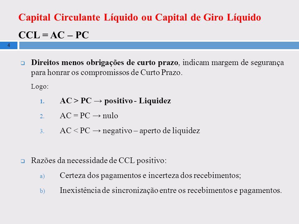 Capital Circulante Líquido ou Capital de Giro Líquido CCL = AC – PC 4 Direitos menos obrigações de curto prazo, indicam margem de segurança para honra