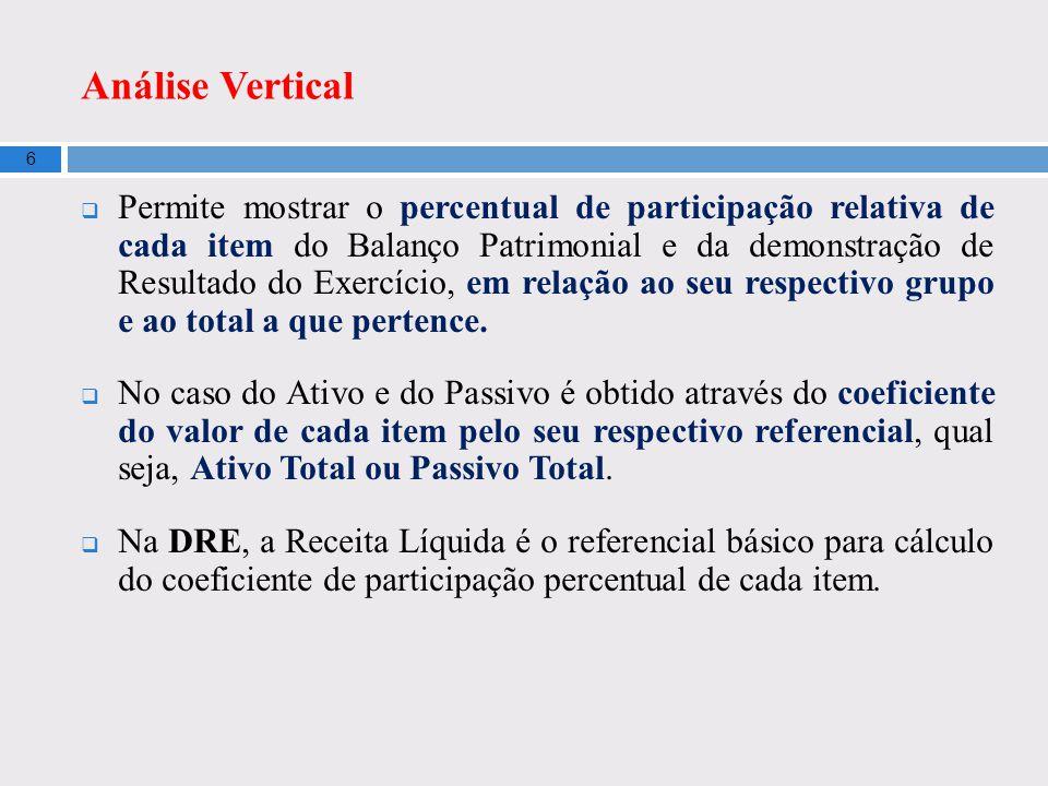 Análise Vertical 6 Permite mostrar o percentual de participação relativa de cada item do Balanço Patrimonial e da demonstração de Resultado do Exercíc