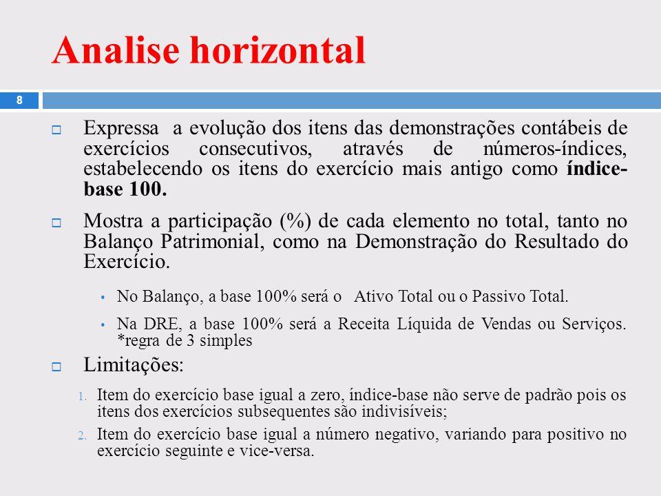 Analise horizontal 8 Expressa a evolução dos itens das demonstrações contábeis de exercícios consecutivos, através de números-índices, estabelecendo o