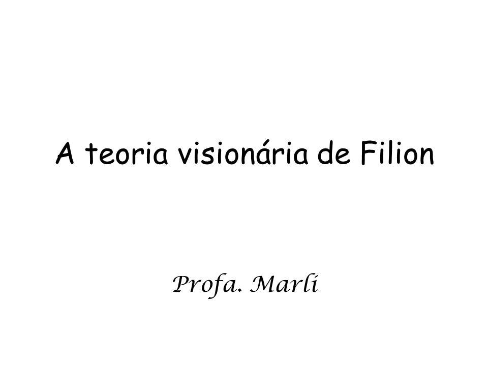 A teoria visionária de Filion Profa. Marli