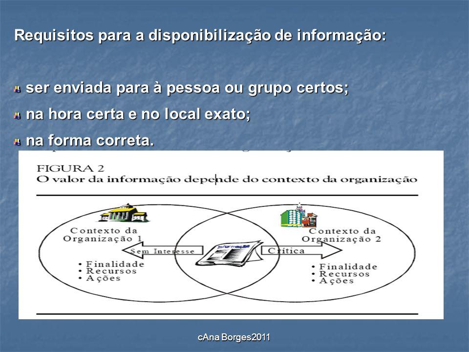 Requisitos para a disponibilização de informação: ser enviada para à pessoa ou grupo certos; ser enviada para à pessoa ou grupo certos; na hora certa