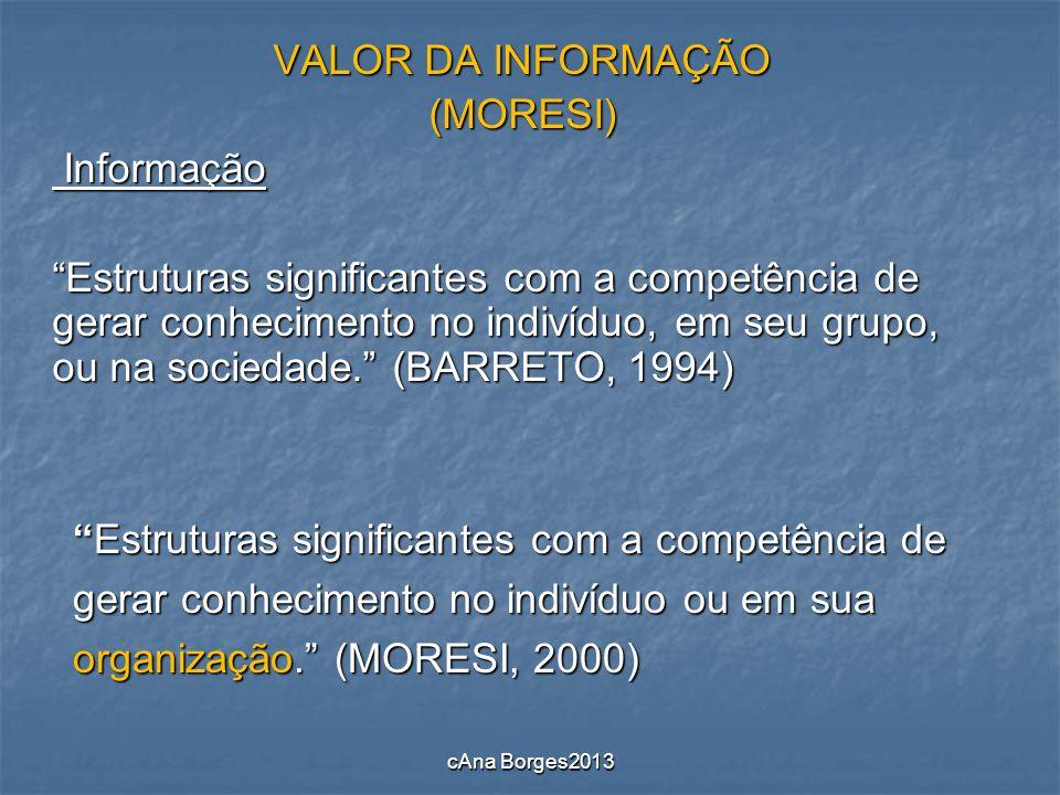 VALOR DA INFORMAÇÃO (MORESI) Informação Informação Estruturas significantes com a competência de gerar conhecimento no indivíduo, em seu grupo, ou na