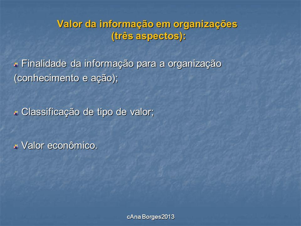 Valor da informação em organizações (três aspectos): (três aspectos): Finalidade da informação para a organização (conhecimento e ação); Finalidade da
