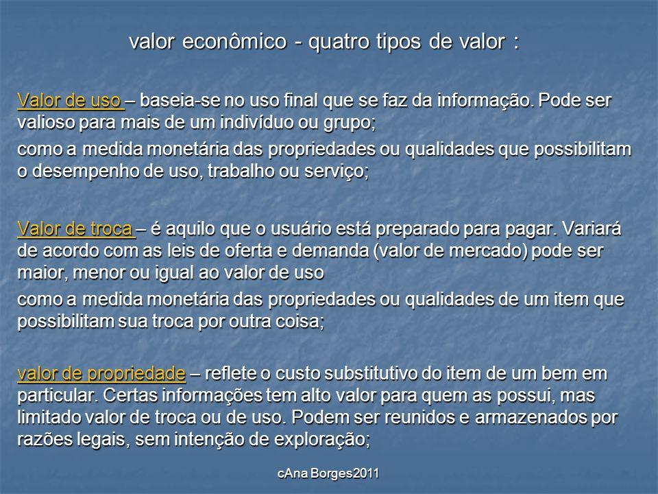 valor econômico - quatro tipos de valor : Valor de uso – baseia-se no uso final que se faz da informação. Pode ser valioso para mais de um indivíduo o