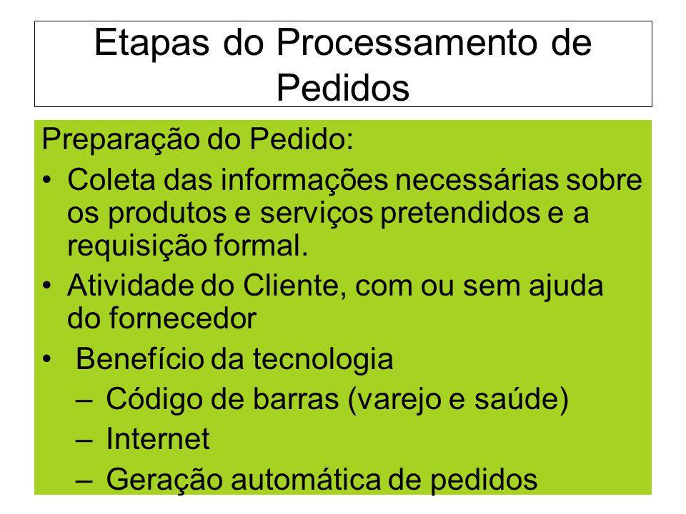 Etapas do Processamento de Pedidos Preparação do Pedido: Coleta das informações necessárias sobre os produtos e serviços pretendidos e a requisição fo