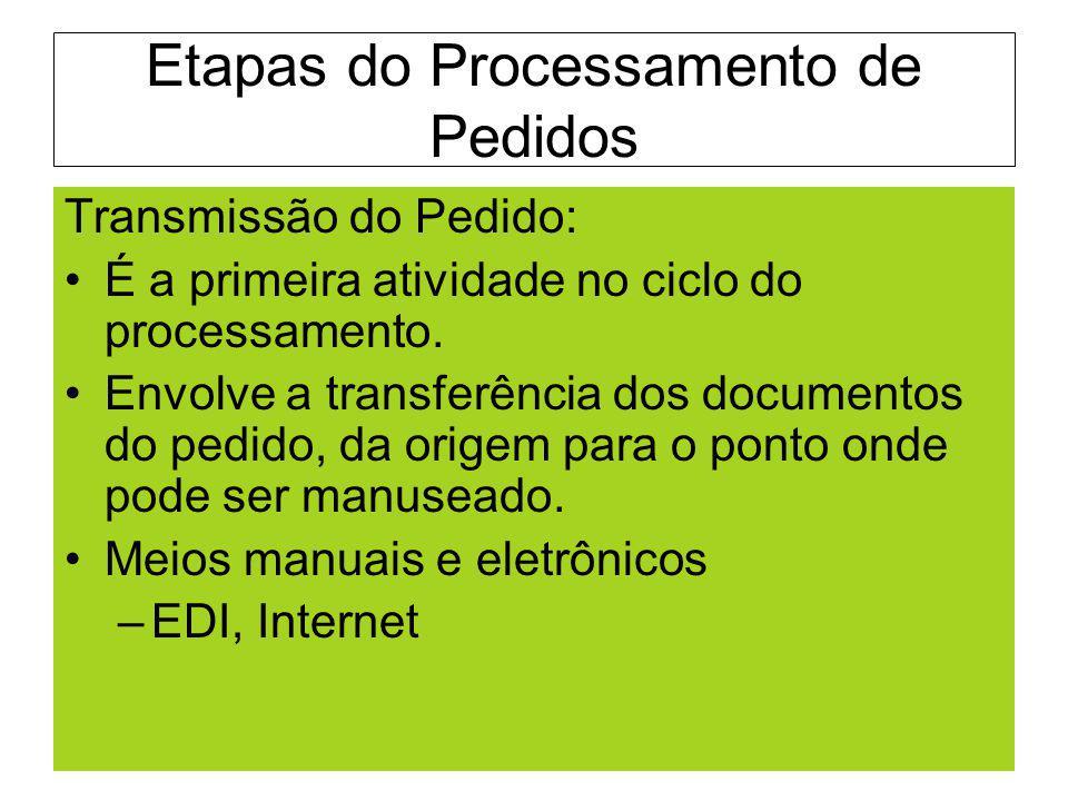 Etapas do Processamento de Pedidos Transmissão do Pedido: É a primeira atividade no ciclo do processamento. Envolve a transferência dos documentos do