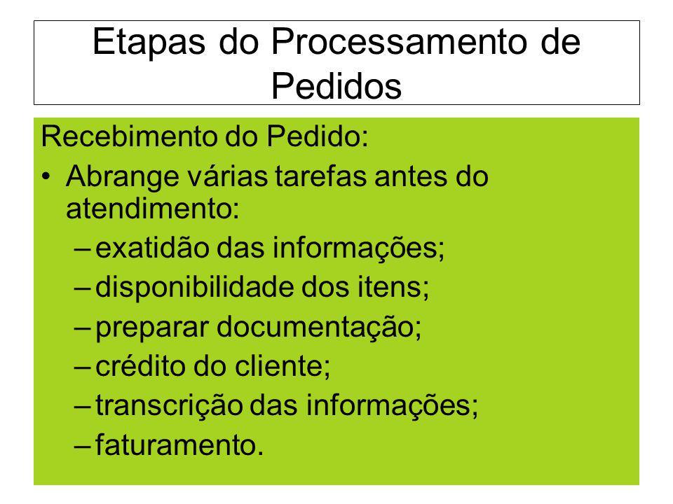 Etapas do Processamento de Pedidos Recebimento do Pedido: Abrange várias tarefas antes do atendimento: –exatidão das informações; –disponibilidade dos