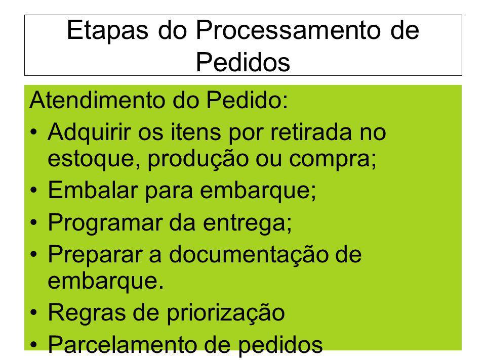 Etapas do Processamento de Pedidos Atendimento do Pedido: Adquirir os itens por retirada no estoque, produção ou compra; Embalar para embarque; Progra