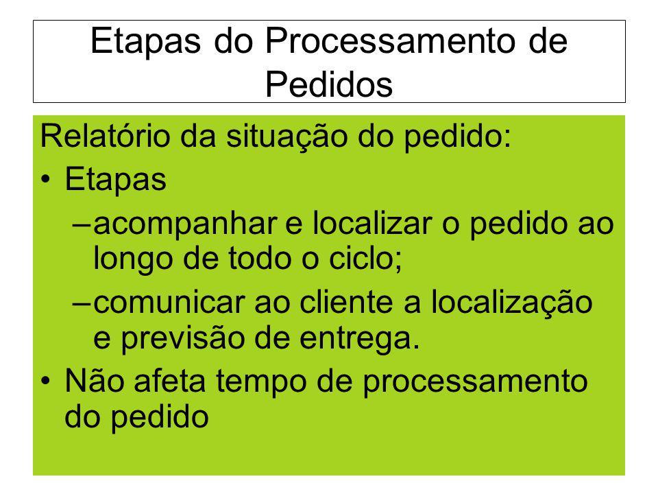 Etapas do Processamento de Pedidos Relatório da situação do pedido: Etapas –acompanhar e localizar o pedido ao longo de todo o ciclo; –comunicar ao cl