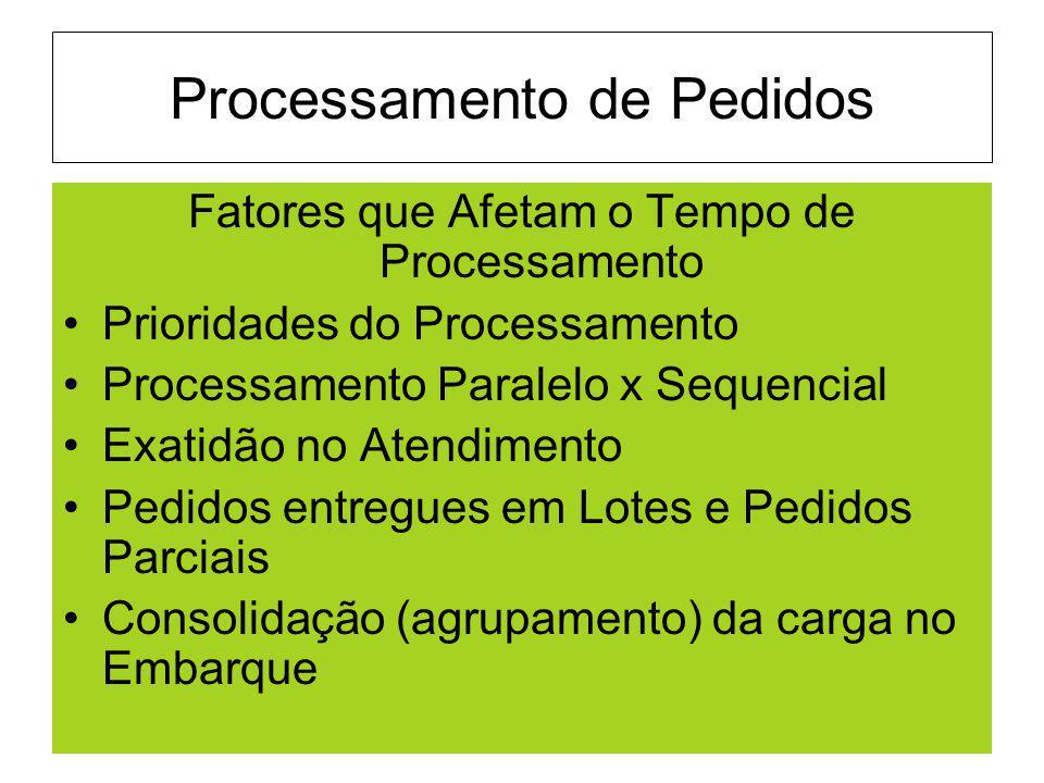 Processamento de Pedidos Fatores que Afetam o Tempo de Processamento Prioridades do Processamento Processamento Paralelo x Sequencial Exatidão no Aten
