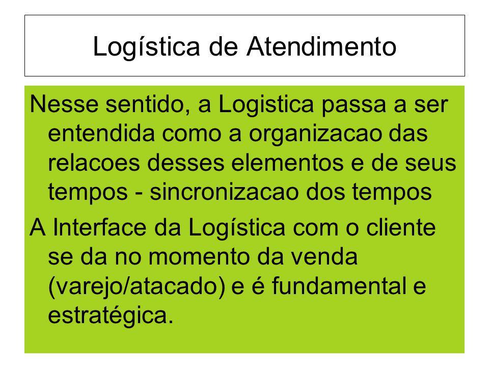 Logística de Atendimento Nesse sentido, a Logistica passa a ser entendida como a organizacao das relacoes desses elementos e de seus tempos - sincroni