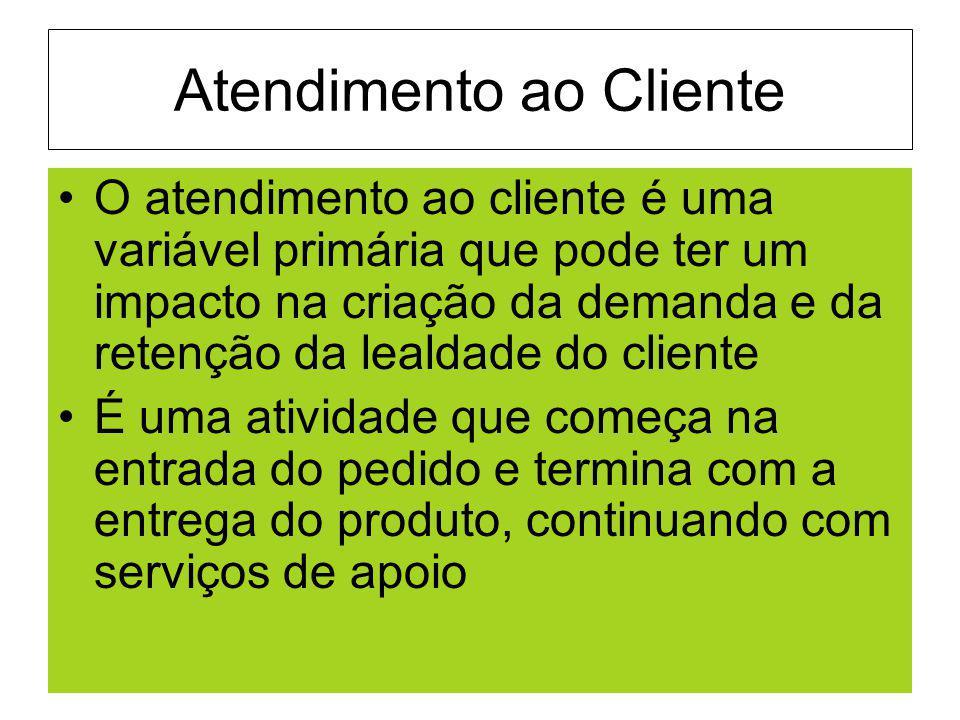 Atendimento ao Cliente O atendimento ao cliente é uma variável primária que pode ter um impacto na criação da demanda e da retenção da lealdade do cli