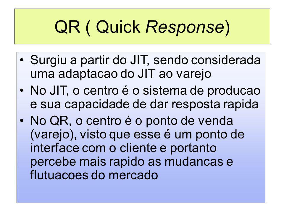 QR ( Quick Response) Surgiu a partir do JIT, sendo considerada uma adaptacao do JIT ao varejo No JIT, o centro é o sistema de producao e sua capacidad