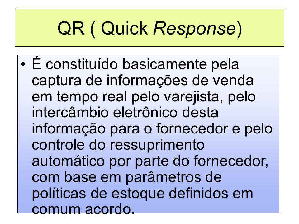 QR ( Quick Response) É constituído basicamente pela captura de informações de venda em tempo real pelo varejista, pelo intercâmbio eletrônico desta in
