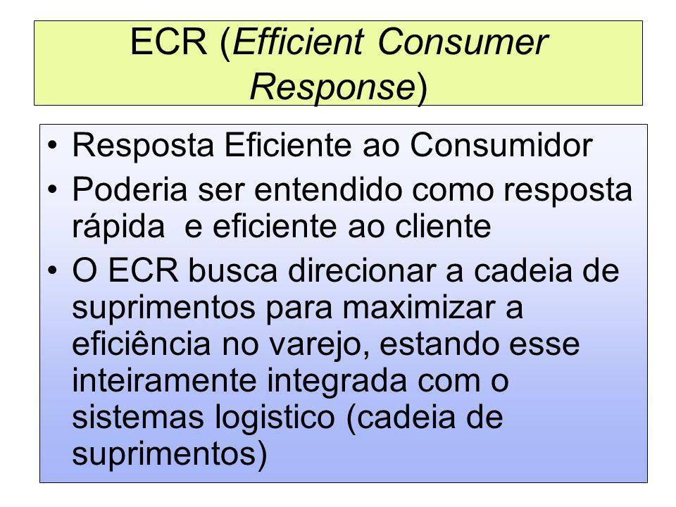 ECR (Efficient Consumer Response) Resposta Eficiente ao Consumidor Poderia ser entendido como resposta rápida e eficiente ao cliente O ECR busca direc