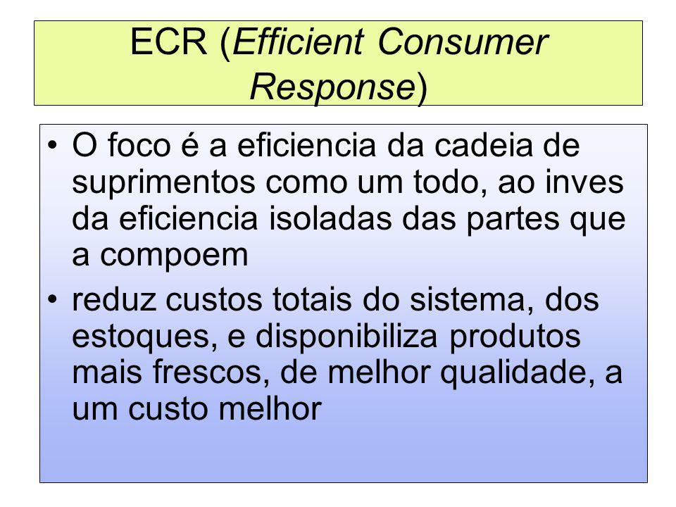 ECR (Efficient Consumer Response) O foco é a eficiencia da cadeia de suprimentos como um todo, ao inves da eficiencia isoladas das partes que a compoe