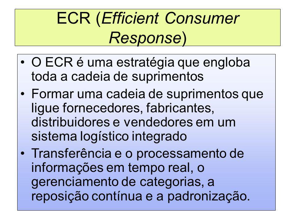 ECR (Efficient Consumer Response) O ECR é uma estratégia que engloba toda a cadeia de suprimentos Formar uma cadeia de suprimentos que ligue fornecedo