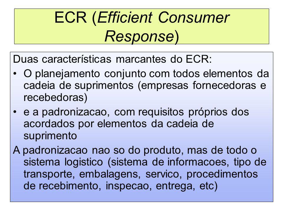 ECR (Efficient Consumer Response) Duas características marcantes do ECR: O planejamento conjunto com todos elementos da cadeia de suprimentos (empresa