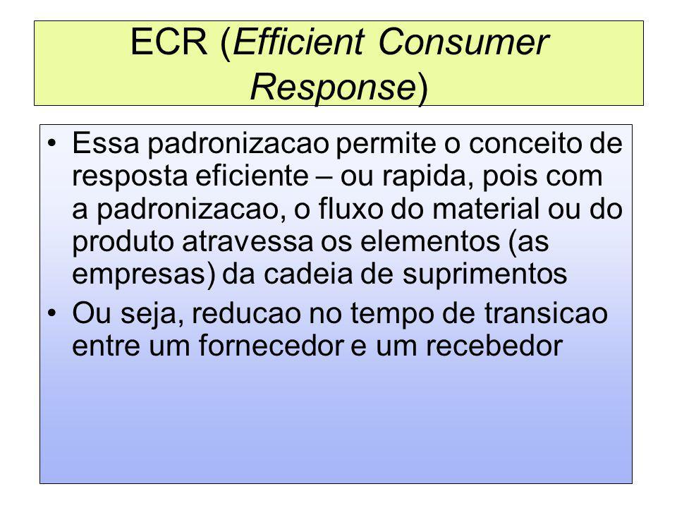 ECR (Efficient Consumer Response) Essa padronizacao permite o conceito de resposta eficiente – ou rapida, pois com a padronizacao, o fluxo do material