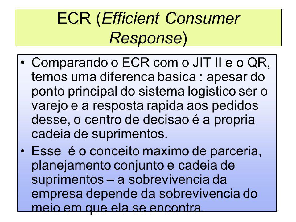 ECR (Efficient Consumer Response) Comparando o ECR com o JIT II e o QR, temos uma diferenca basica : apesar do ponto principal do sistema logistico se