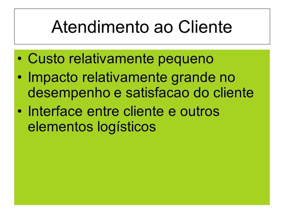 Atendimento ao Cliente Custo relativamente pequeno Impacto relativamente grande no desempenho e satisfacao do cliente Interface entre cliente e outros