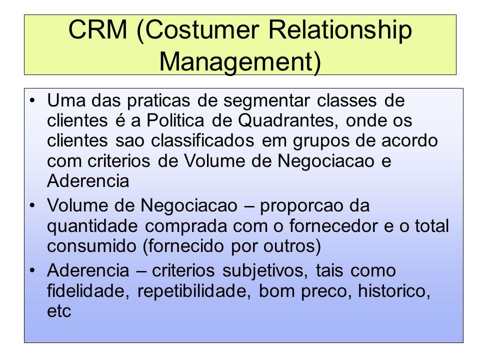 CRM (Costumer Relationship Management) Uma das praticas de segmentar classes de clientes é a Politica de Quadrantes, onde os clientes sao classificado