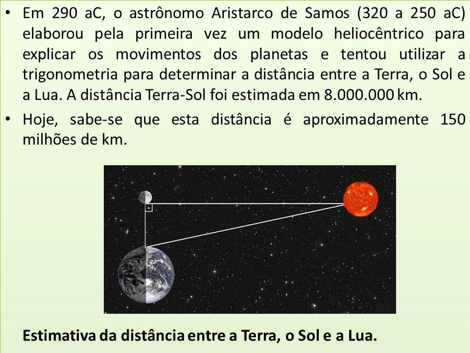 Em 290 aC, o astrônomo Aristarco de Samos (320 a 250 aC) elaborou pela primeira vez um modelo heliocêntrico para explicar os movimentos dos planetas e
