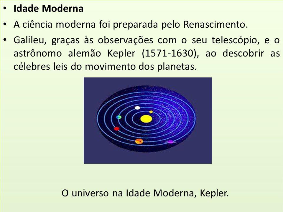 Idade Moderna A ciência moderna foi preparada pelo Renascimento. Galileu, graças às observações com o seu telescópio, e o astrônomo alemão Kepler (157