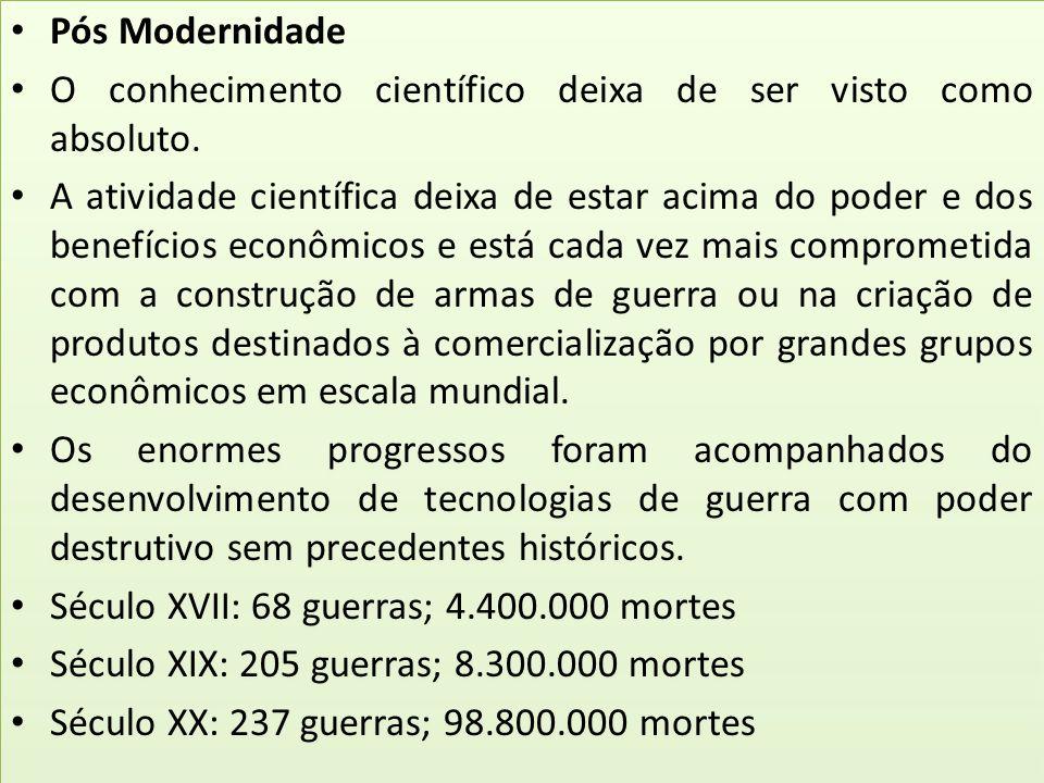 Pós Modernidade O conhecimento científico deixa de ser visto como absoluto. A atividade científica deixa de estar acima do poder e dos benefícios econ