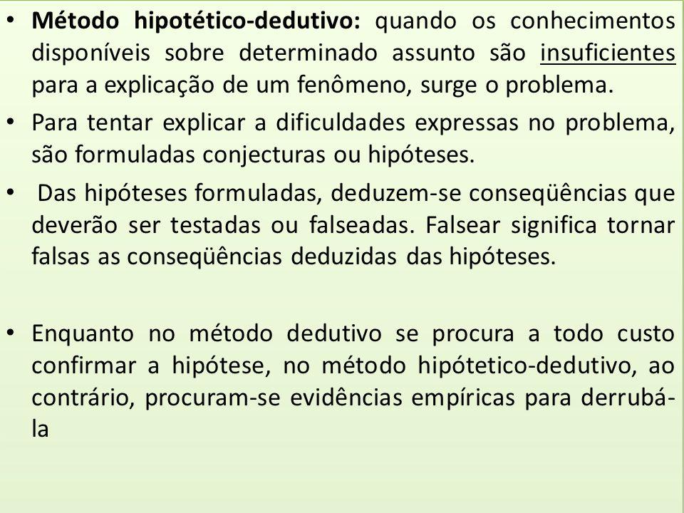 Método hipotético-dedutivo: quando os conhecimentos disponíveis sobre determinado assunto são insuficientes para a explicação de um fenômeno, surge o