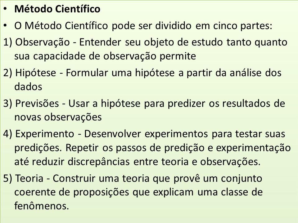 Método Científico O Método Científico pode ser dividido em cinco partes: 1) Observação - Entender seu objeto de estudo tanto quanto sua capacidade de