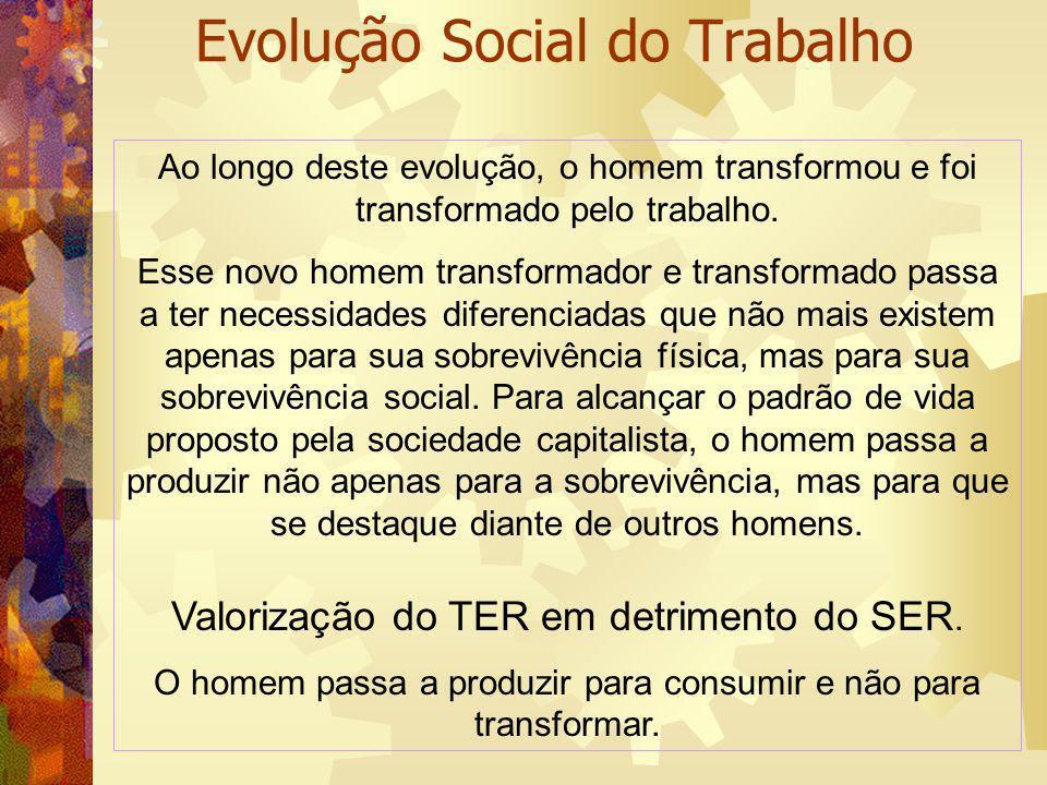 Ao longo deste evolução, o homem transformou e foi transformado pelo trabalho. Esse novo homem transformador e transformado passa a ter necessidades d